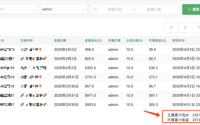 django admin chang list add myself data