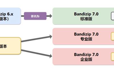 解压软件 bandizip 6.26 版本下载