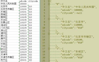 pandas read_csv、read_excel 以文本形式读取零开头的纯数字字符